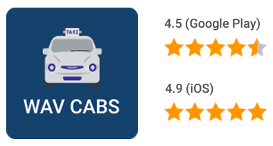 App Rating